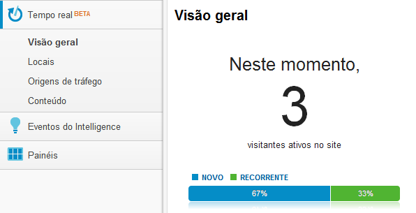 Google Analytics em Tempo Real
